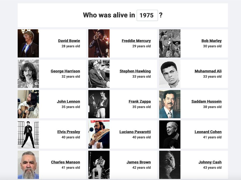 Who Was Alive?